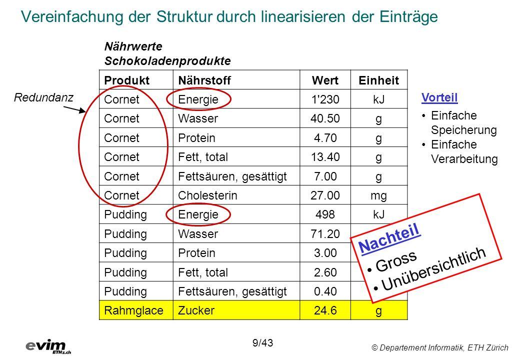 © Departement Informatik, ETH Zürich Vereinfachung der Struktur durch linearisieren der Einträge 9/43 Nährwerte Schokoladenprodukte ProduktNährstoffWe
