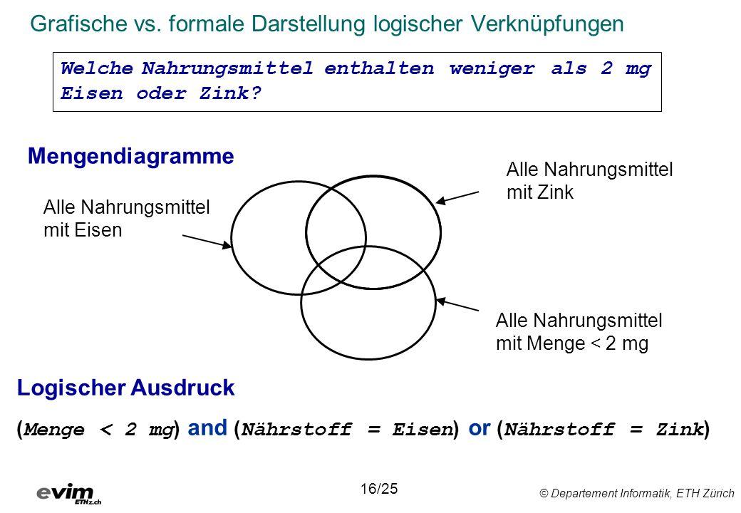 © Departement Informatik, ETH Zürich Grafische vs. formale Darstellung logischer Verknüpfungen Alle Nahrungsmittel mit Eisen Alle Nahrungsmittel mit Z