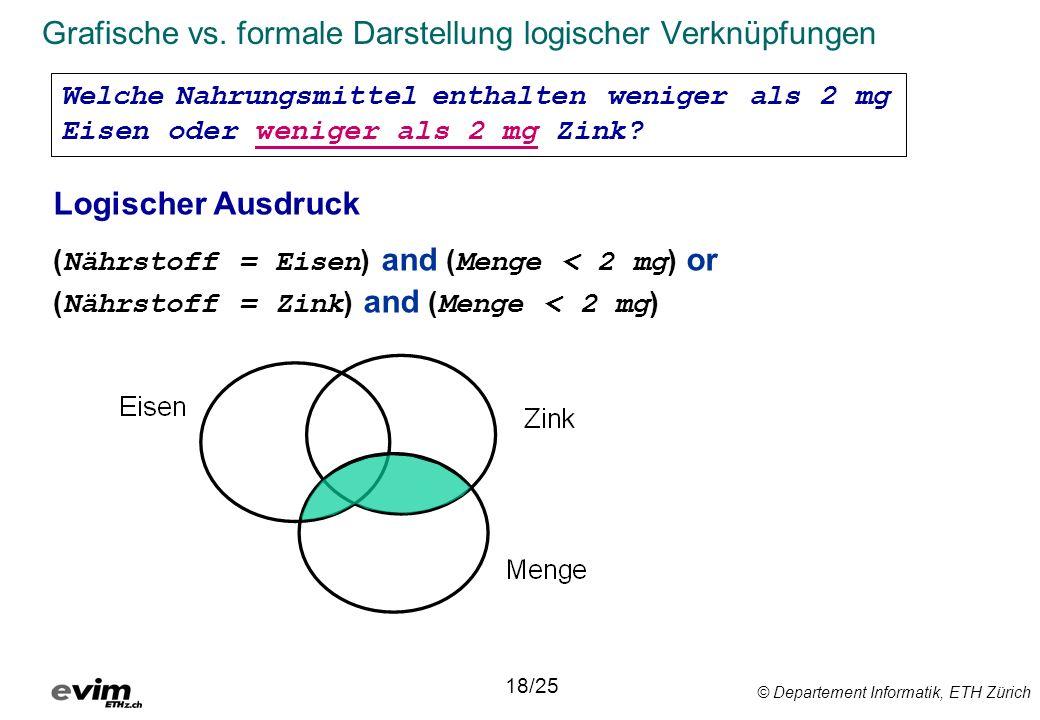 © Departement Informatik, ETH Zürich Grafische vs. formale Darstellung logischer Verknüpfungen 18/25 Logischer Ausdruck ( Nährstoff = Eisen ) and ( Me