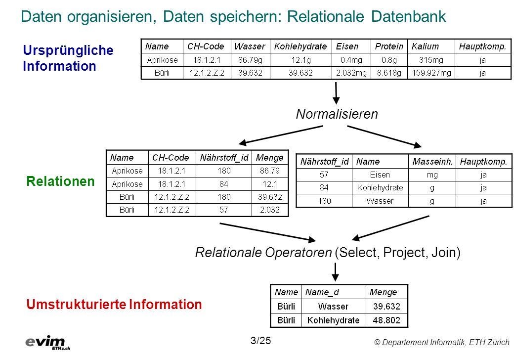 © Departement Informatik, ETH Zürich Daten organisieren, Daten speichern: Relationale Datenbank Normalisieren Relationale Operatoren (Select, Project,