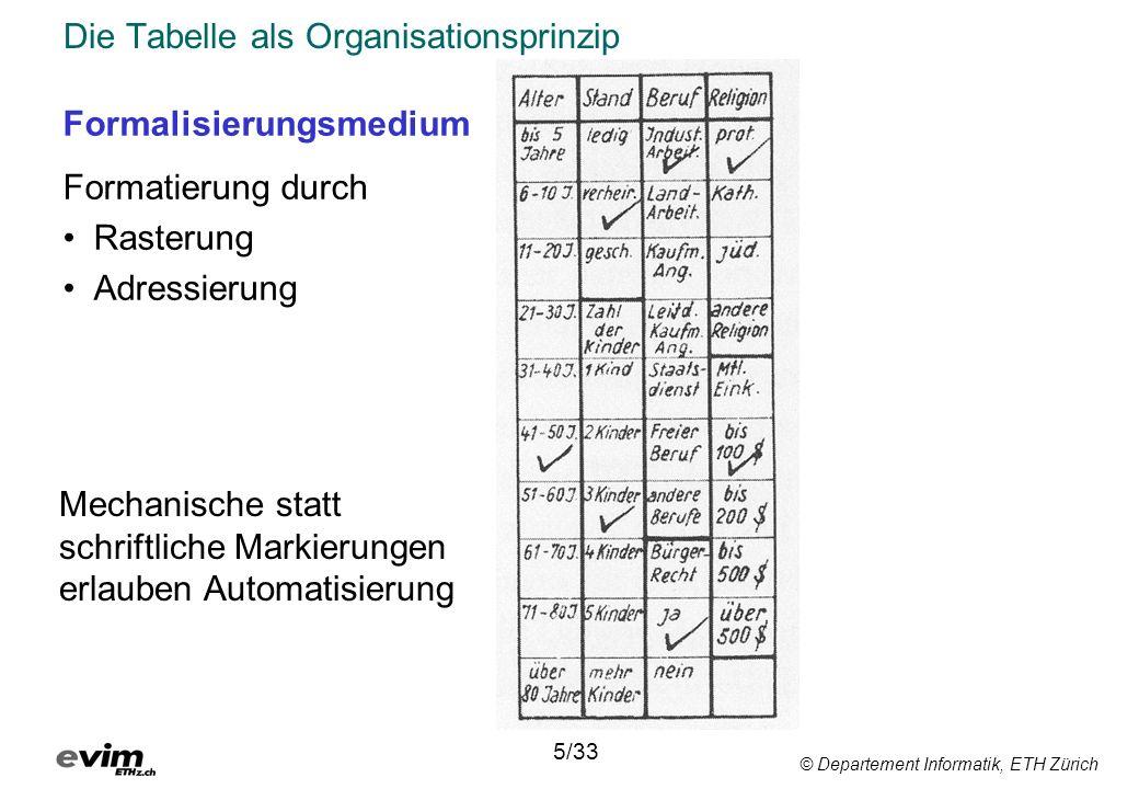 © Departement Informatik, ETH Zürich Historischer Kontext der Datenverarbeitung 3/33 Maschinelle Datenverarbeitung Zählen:Hollerith Lochkarten (1890) Rechnen:IBM (1924) Vergleichen:Sortier- & Tabelliermaschinen Automatisierung