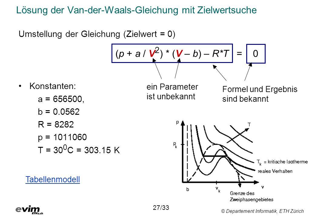 © Departement Informatik, ETH Zürich Lösung der Van-der-Waals-Gleichung mit Zielwertsuche Umstellung der Gleichung (Zielwert = 0) (p + a / V 2 ) * (V – b) – R*T = 0 Konstanten: a = 656500, b = 0.0562 R = 8282 p = 1011060 T = 30 0 C = 303.15 K Tabellenmodell 27/33 Formel und Ergebnis sind bekannt ein Parameter ist unbekannt