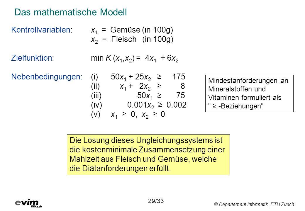 © Departement Informatik, ETH Zürich Das mathematische Modell 29/33 Kontrollvariablen: x 1 = Gemüse (in 100g) x 2 = Fleisch (in 100g) Zielfunktion:min K (x 1,x 2 ) = 4x 1 + 6x 2 Nebenbedingungen:(i)50x 1 + 25x 2 175 (ii) x 1 + 2x 2 8 (iii) 50x 1 75 (iv) 0.001x 2 0.002 (v)x 1 0, x 2 0 Die Lösung dieses Ungleichungssystems ist die kostenminimale Zusammensetzung einer Mahlzeit aus Fleisch und Gemüse, welche die Diätanforderungen erfüllt.