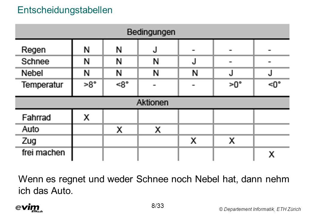 © Departement Informatik, ETH Zürich Entscheidungstabellen 8/33 Wenn es regnet und weder Schnee noch Nebel hat, dann nehm ich das Auto.