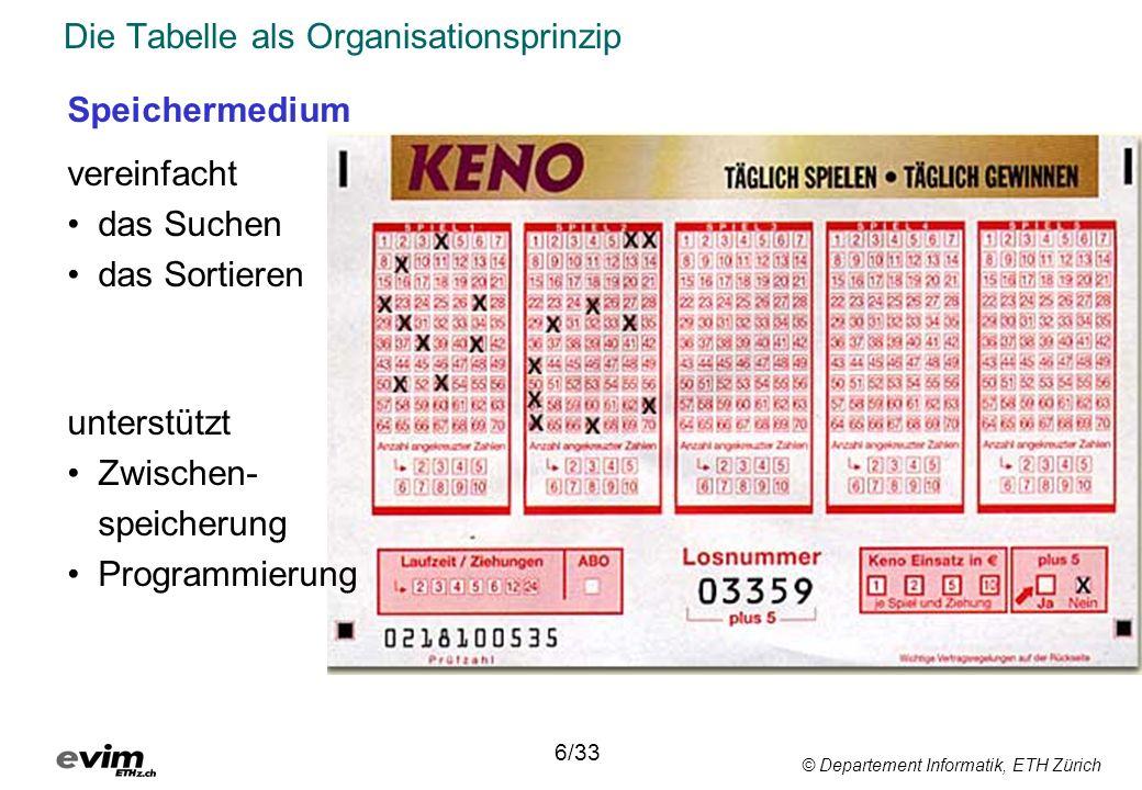 © Departement Informatik, ETH Zürich Die Tabelle als Organisationsprinzip 6/33 Speichermedium vereinfacht das Suchen das Sortieren unterstützt Zwische