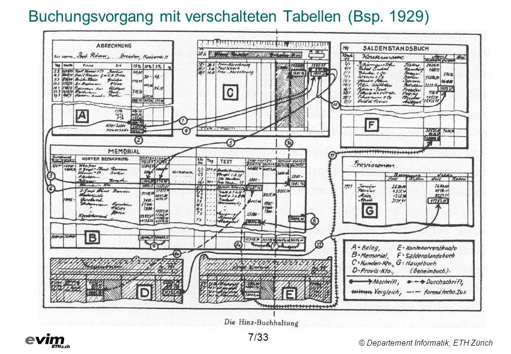 © Departement Informatik, ETH Zürich Buchungsvorgang mit verschalteten Tabellen (Bsp. 1929) 7/33