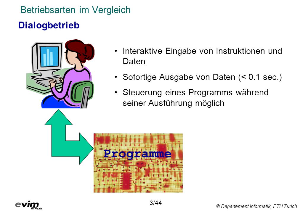 © Departement Informatik, ETH Zürich Betriebsarten im Vergleich Echtzeitbetrieb 4/44 Kurze Reaktionszeiten (μsek.) Hohe Zuverlässigkeit (Redundanz) Messen, Regeln, Ablaufsteuerungen Programme