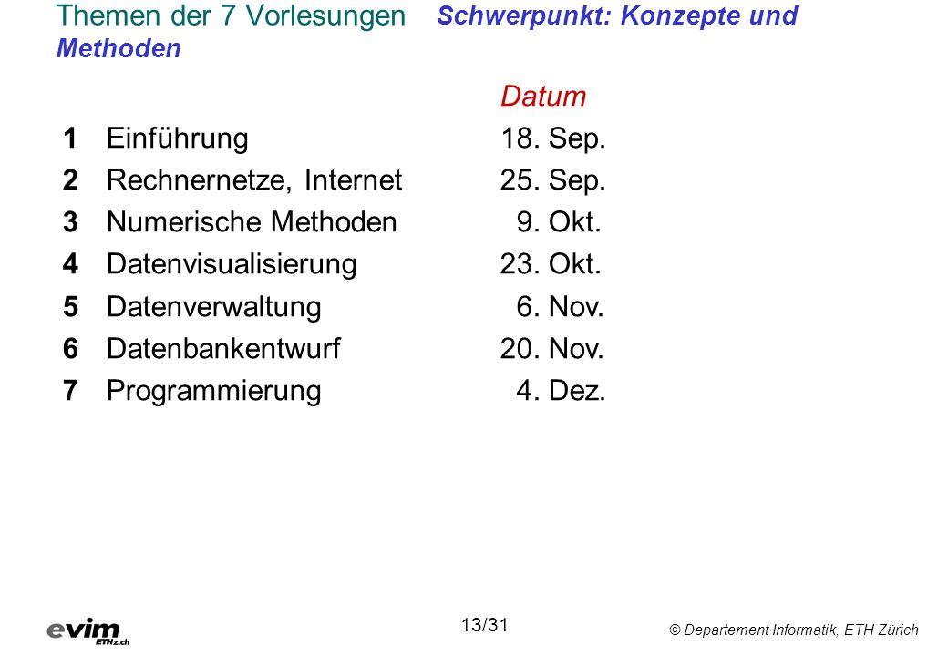 © Departement Informatik, ETH Zürich 13/31 Themen der 7 Vorlesungen Schwerpunkt: Konzepte und Methoden Datum 1Einführung18. Sep. 2Rechnernetze, Intern