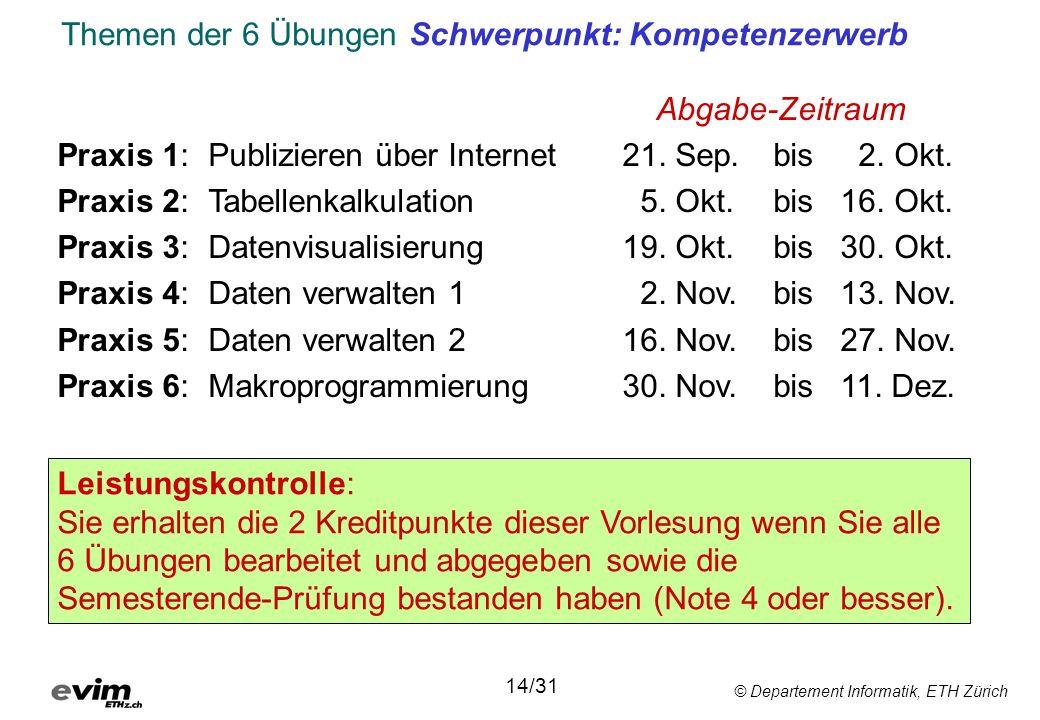 © Departement Informatik, ETH Zürich Themen der 6 Übungen Schwerpunkt: Kompetenzerwerb 14/31 Abgabe-Zeitraum Praxis 1:Publizieren über Internet21. Sep