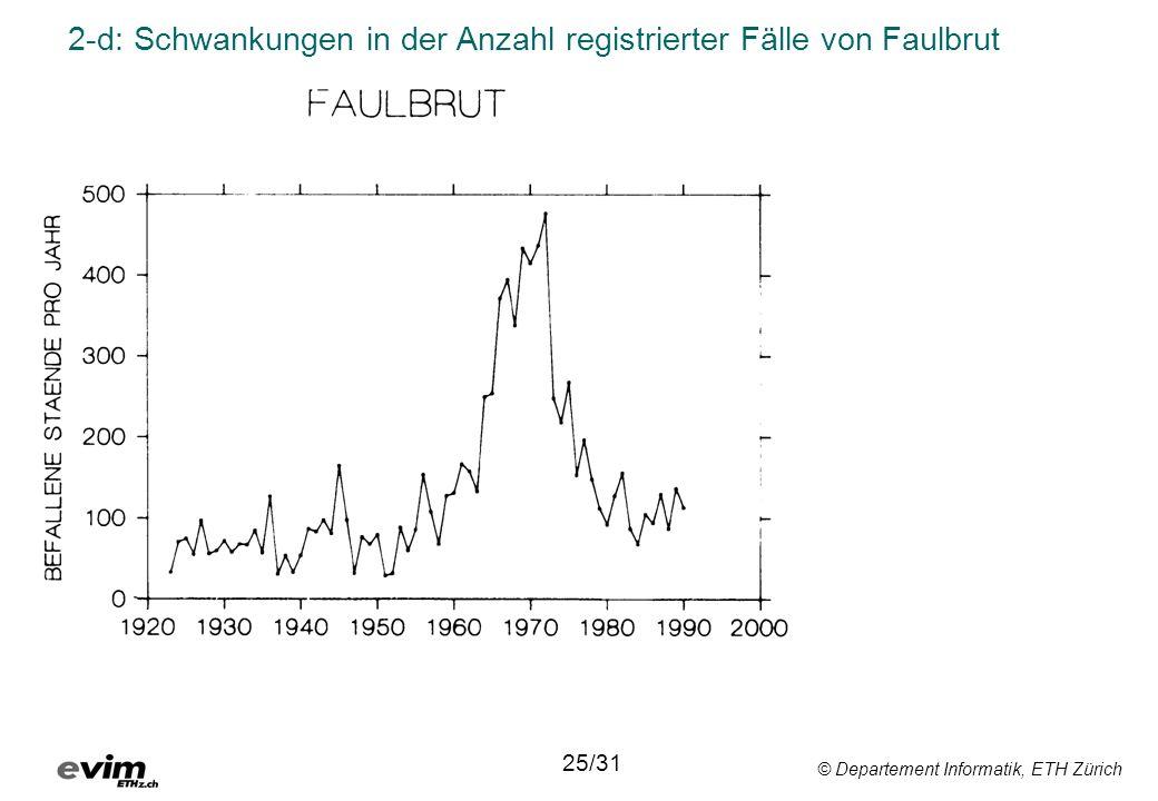 © Departement Informatik, ETH Zürich 25/31 2-d: Schwankungen in der Anzahl registrierter Fälle von Faulbrut