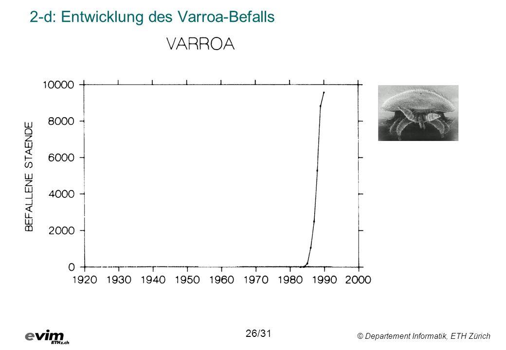 © Departement Informatik, ETH Zürich 26/31 2-d: Entwicklung des Varroa-Befalls