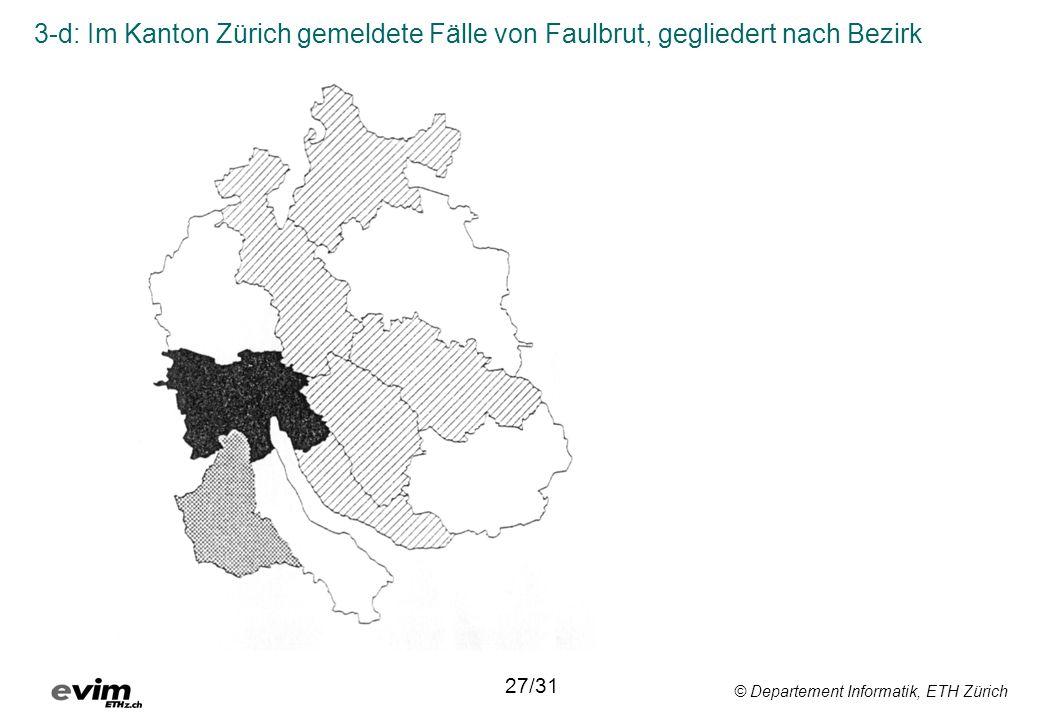 © Departement Informatik, ETH Zürich 27/31 3-d: Im Kanton Zürich gemeldete Fälle von Faulbrut, gegliedert nach Bezirk