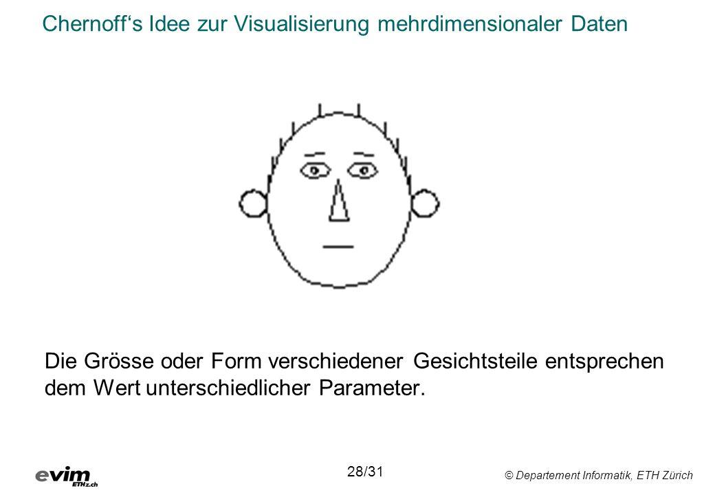 © Departement Informatik, ETH Zürich Chernoffs Idee zur Visualisierung mehrdimensionaler Daten Die Grösse oder Form verschiedener Gesichtsteile entspr