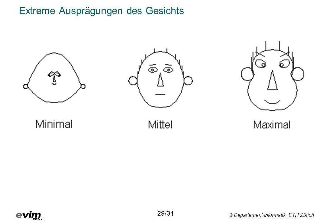 © Departement Informatik, ETH Zürich Extreme Ausprägungen des Gesichts 29/31