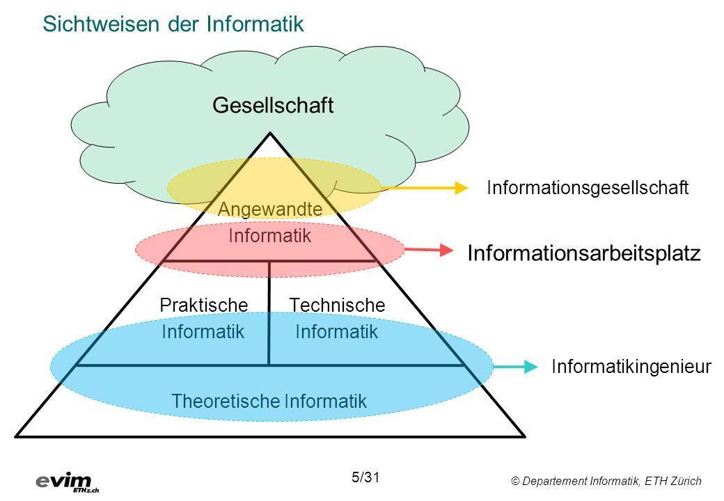 © Departement Informatik, ETH Zürich Sichtweisen der Informatik Angewandte Informatik Praktische Informatik Technische Informatik Theoretische Informa