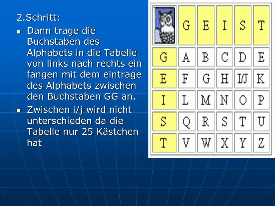 2.Schritt: Dann trage die Buchstaben des Alphabets in die Tabelle von links nach rechts ein fangen mit dem eintrage des Alphabets zwischen den Buchstaben GG an.