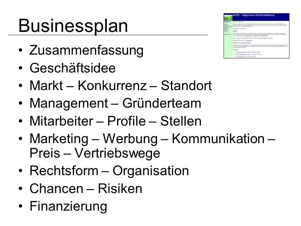 Zusammenfassung Geschäftsidee Markt – Konkurrenz – Standort Management – Gründerteam Mitarbeiter – Profile – Stellen Marketing – Werbung – Kommunikati