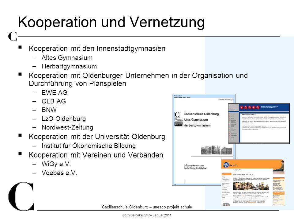 Cäcilienschule Oldenburg – unesco projekt schule Jörn Beineke, StR – Januar 2011 Kooperation und Vernetzung Kooperation mit den Innenstadtgymnasien –A
