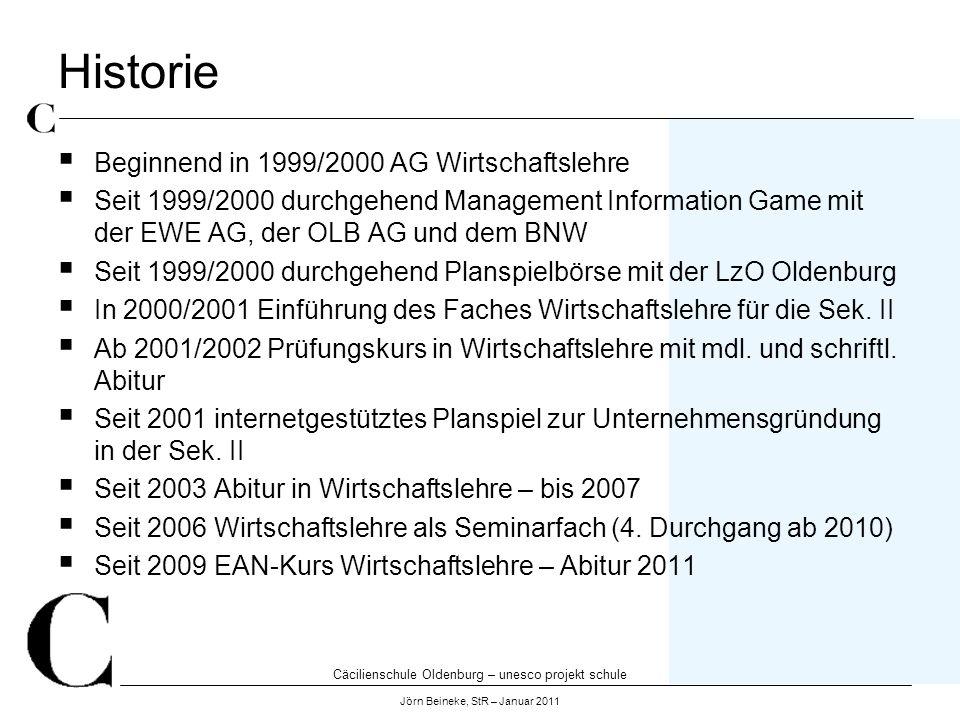 Cäcilienschule Oldenburg – unesco projekt schule Jörn Beineke, StR – Januar 2011 Historie Beginnend in 1999/2000 AG Wirtschaftslehre Seit 1999/2000 du