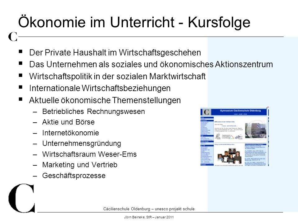 Cäcilienschule Oldenburg – unesco projekt schule Jörn Beineke, StR – Januar 2011 Ökonomie im Unterricht - Kursfolge Der Private Haushalt im Wirtschaft