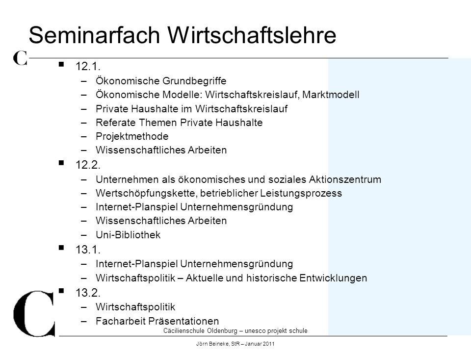 Cäcilienschule Oldenburg – unesco projekt schule Jörn Beineke, StR – Januar 2011 Seminarfach Wirtschaftslehre 12.1.: Mini-Facharbeit – z.B.