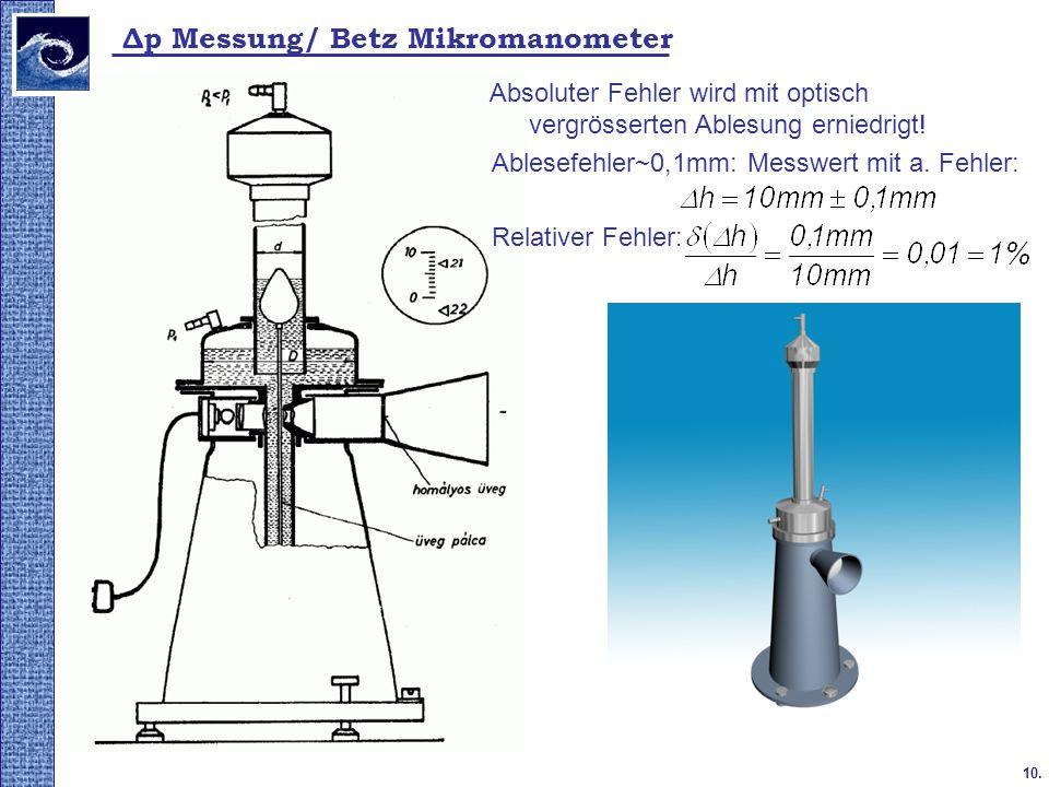 10. 2009. tavasz Δp Messung/ Betz Mikromanometer Absoluter Fehler wird mit optisch vergrösserten Ablesung erniedrigt! Ablesefehler~0,1mm: Messwert mit