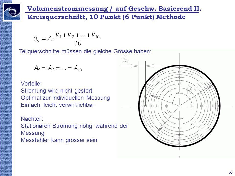 22. Vorteile: Strömung wird nicht gestört Optimal zur individuellen Messung Einfach, leicht verwirklichbar Nachteil: Stationären Strömung nötig währen