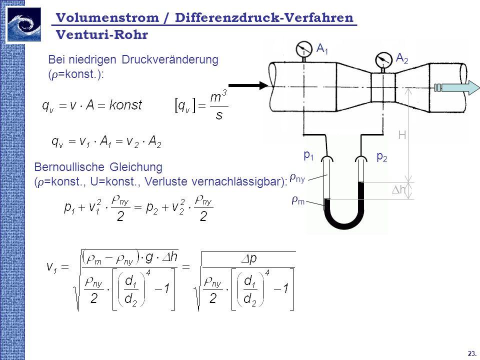 23. Venturi-Rohr p1p1 p2p2 m ny h H Bernoullische Gleichung ( =konst., U=konst., Verluste vernachlässigbar): A1A1 A2A2 Bei niedrigen Druckveränderung