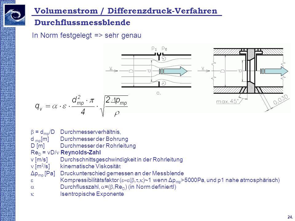 24. In Norm festgelegt => sehr genau = d mp /D Durchmesserverhältnis, d mp [m] Durchmesser der Bohrung D [m] Durchmesser der Rohrleitung Re D = vD/ Re