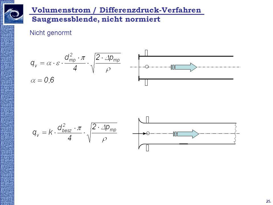 25. 2009. tavasz Nicht genormt Saugmessblende, nicht normiert Volumenstrom / Differenzdruck-Verfahren