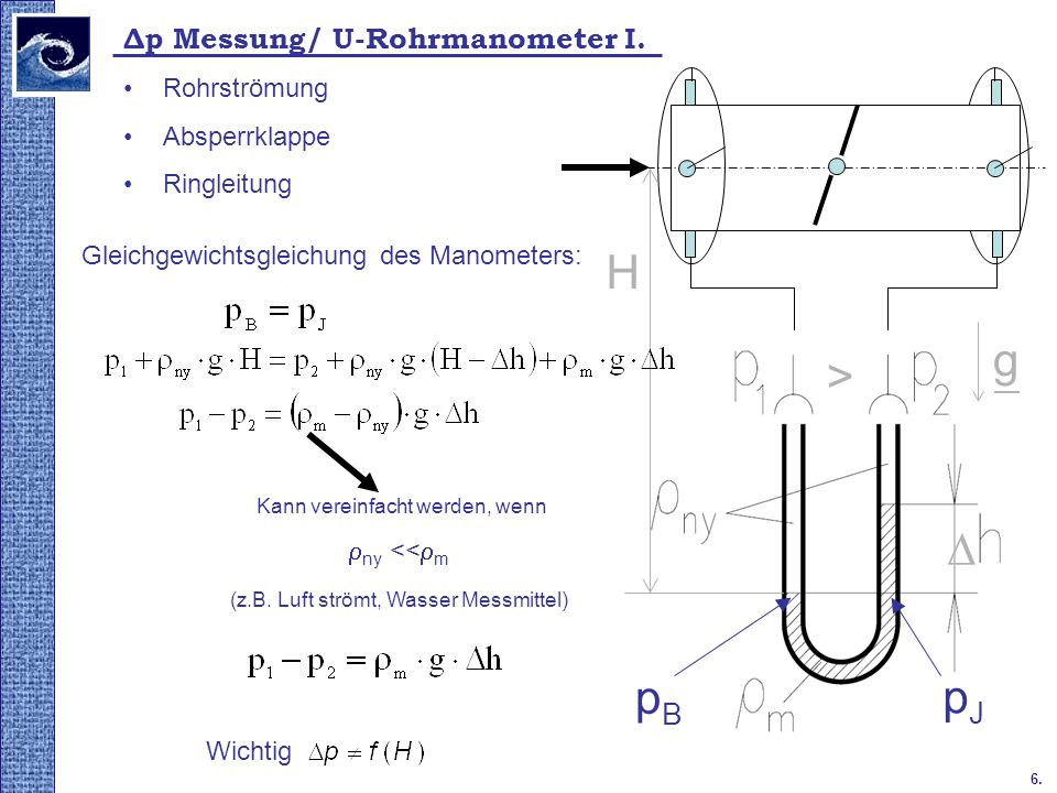6. Δp Messung/ U-Rohrmanometer I. Rohrströmung Absperrklappe Ringleitung H > g pBpB pJpJ Gleichgewichtsgleichung des Manometers: Kann vereinfacht werd
