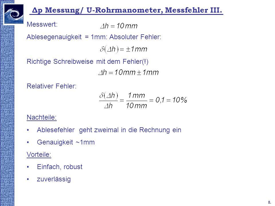8. Δp Messung/ U-Rohrmanometer, Messfehler III. Messwert: Ablesegenauigkeit = 1mm: Absoluter Fehler: Richtige Schreibweise mit dem Fehler(!) Relativer