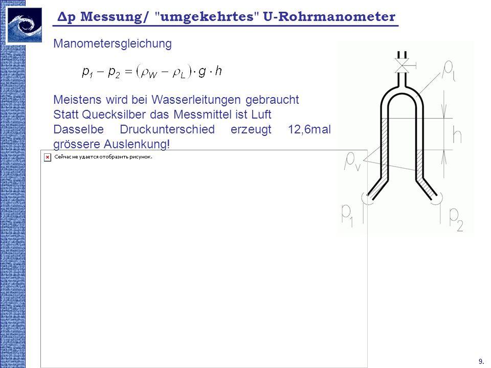 Vorbereitung für die Labormessungen In Vorbereitung auf die Labormessungen, müssen alle Mitglieder der Messgruppe die Messung kennenlernen.