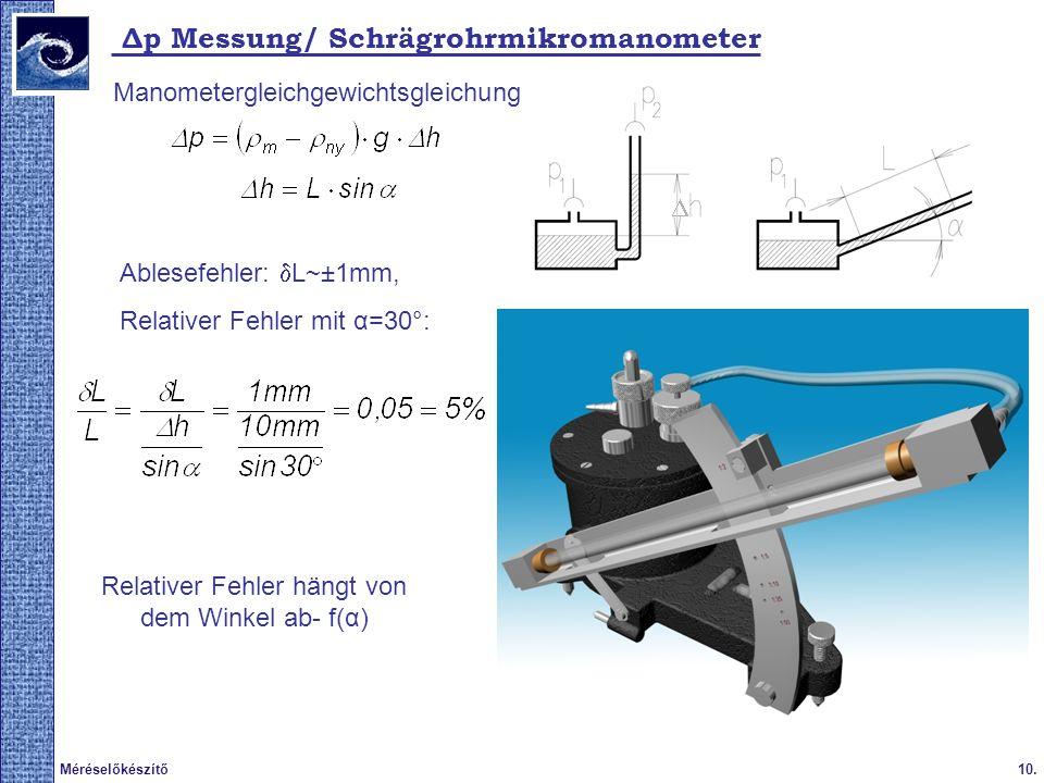 10.Méréselőkészítő 2009. tavasz Δp Messung/ Schrägrohrmikromanometer Relativer Fehler hängt von dem Winkel ab- f(α) Manometergleichgewichtsgleichung A