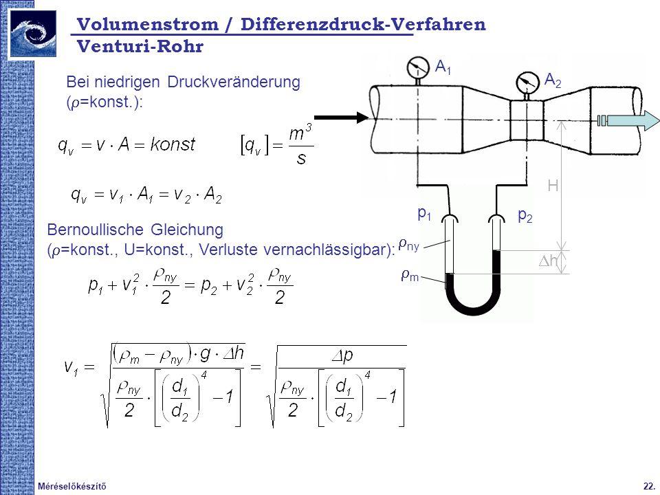 22.Méréselőkészítő Venturi-Rohr p1p1 p2p2 m ny h H Bernoullische Gleichung ( =konst., U=konst., Verluste vernachlässigbar): A1A1 A2A2 Bei niedrigen Druckveränderung ( =konst.): Volumenstrom / Differenzdruck-Verfahren