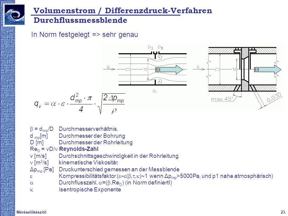 23.Méréselőkészítő In Norm festgelegt => sehr genau = d mp /D Durchmesserverhältnis, d mp [m] Durchmesser der Bohrung D [m] Durchmesser der Rohrleitung Re D = vD/ Reynolds-Zahl v [m/s] Durchschnittsgeschwindigkeit in der Rohrleitung [m 2 /s] kinematische Viskositä t Δp mp [Pa] Druckunterschied gemessen an der Messblende Kompressibilitätsfaktor ( ( )~1 wenn Δp mp >5000Pa, und p1 nahe atmosphärisch) Durchflusszahl, =(,Re D ) (in Norm definiert!) Isentropische Exponente Durchflussmessblende Volumenstrom / Differenzdruck-Verfahren