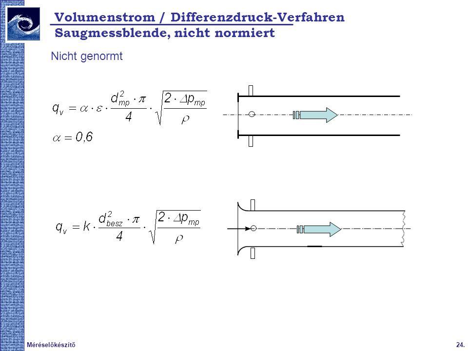 24.Méréselőkészítő 2009. tavasz Nicht genormt Saugmessblende, nicht normiert Volumenstrom / Differenzdruck-Verfahren