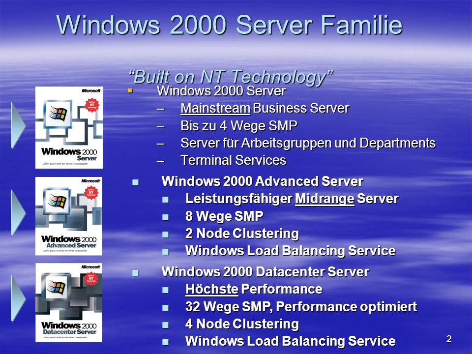 2 Windows 2000 Server Familie Built on NT Technology Windows 2000 Server Windows 2000 Server –Mainstream Business Server –Bis zu 4 Wege SMP –Server fü