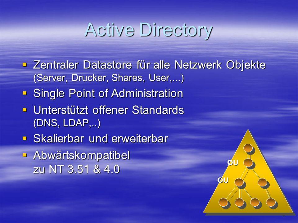 6 OU OU Active Directory Zentrales Management über Gruppenrichtlinien Zentrales Management über Gruppenrichtlinien –Konfiguration der Clients –Softwareinstallation Spezifische Vergabe von Zugriffsrechten Spezifische Vergabe von Zugriffsrechten –Delegation von Administrations- aufgaben Einfacher Zugriff über MMC Einfacher Zugriff über MMC