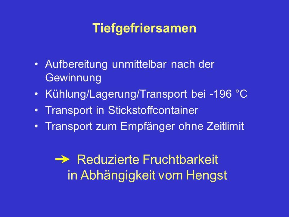 Tiefgefriersamen Aufbereitung unmittelbar nach der Gewinnung Kühlung/Lagerung/Transport bei -196 °C Transport in Stickstoffcontainer Transport zum Emp