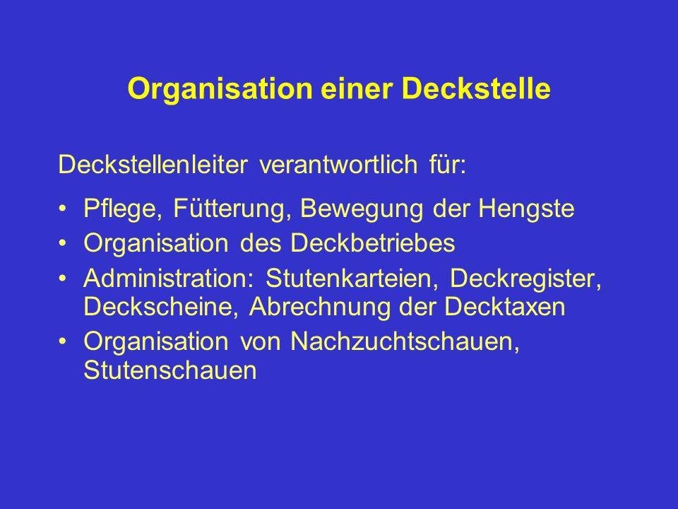 Organisation einer Deckstelle Deckstellenleiter verantwortlich für: Pflege, Fütterung, Bewegung der Hengste Organisation des Deckbetriebes Administrat