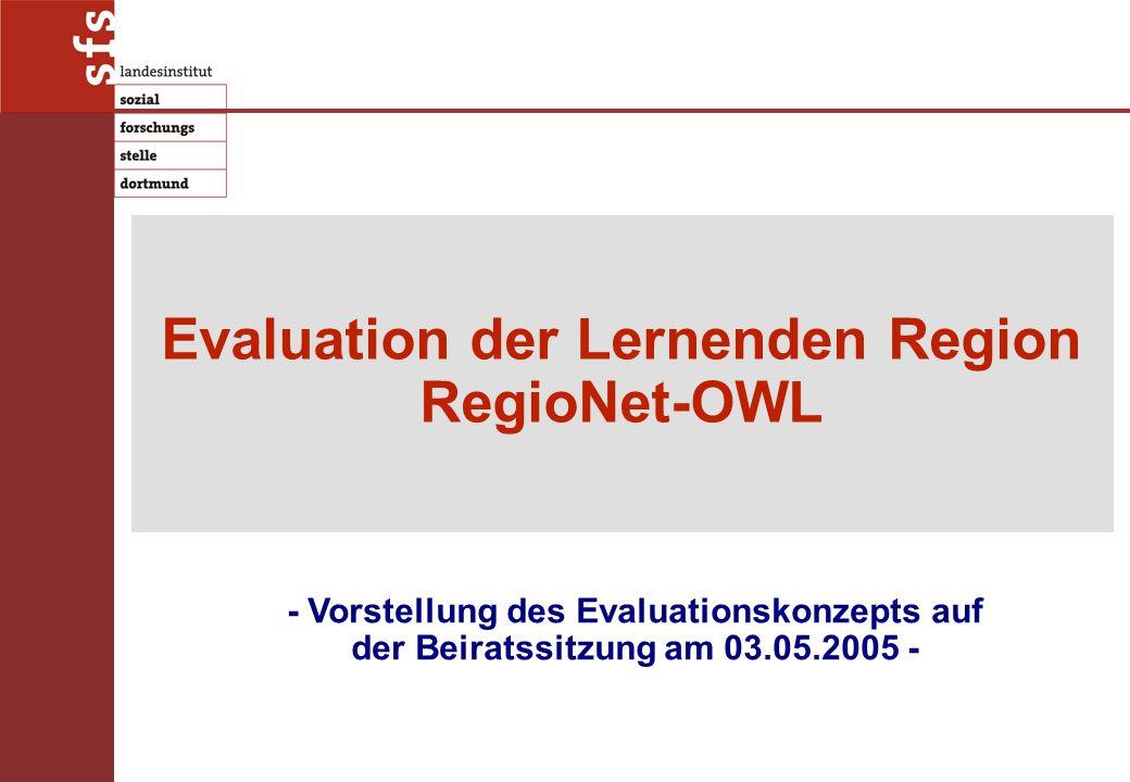 Evaluation der Lernenden Region RegioNet-OWL - Vorstellung des Evaluationskonzepts auf der Beiratssitzung am 03.05.2005 -