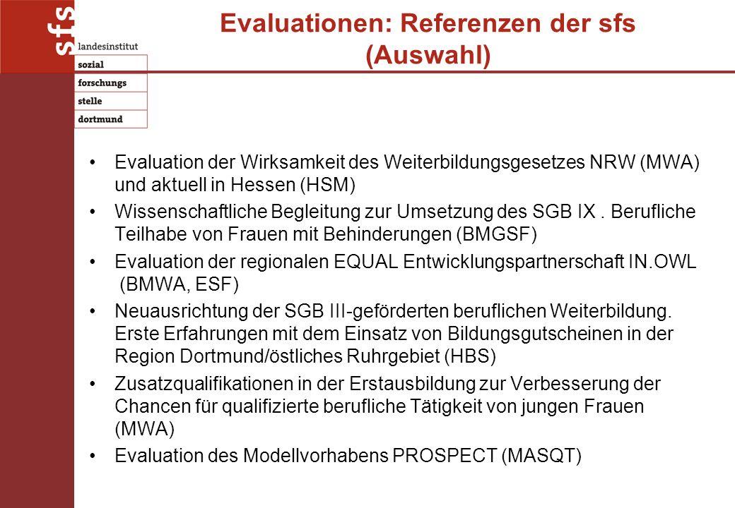 Evaluationen: Referenzen der sfs (Auswahl) Evaluation der Wirksamkeit des Weiterbildungsgesetzes NRW (MWA) und aktuell in Hessen (HSM) Wissenschaftliche Begleitung zur Umsetzung des SGB IX.