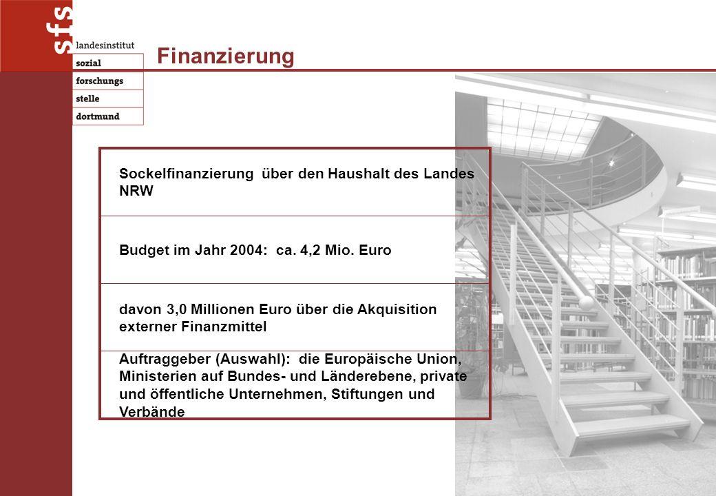 Sockelfinanzierung über den Haushalt des Landes NRW Budget im Jahr 2004: ca.