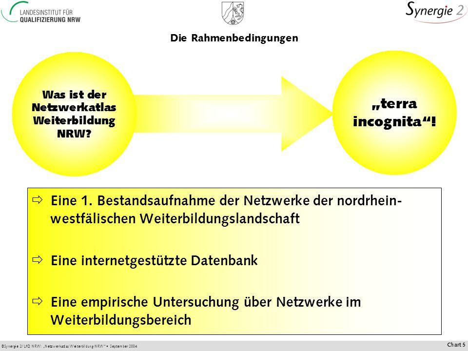 ©Synergie 2/LfQ NRW: Netzwerkatlas Weiterbildung NRW September 2004 Chart 5 Die Rahmenbedingungen Was ist der Netzwerkatlas Weiterbildung NRW.