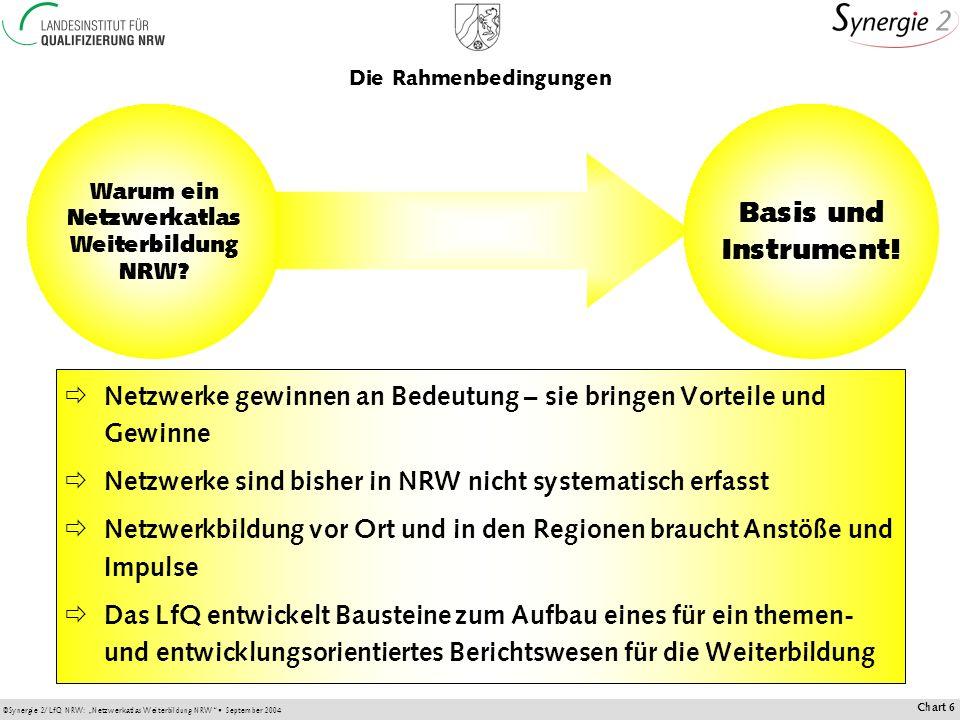 ©Synergie 2/LfQ NRW: Netzwerkatlas Weiterbildung NRW September 2004 Chart 6 Die Rahmenbedingungen Warum ein Netzwerkatlas Weiterbildung NRW.