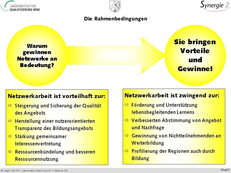 ©Synergie 2/LfQ NRW: Netzwerkatlas Weiterbildung NRW September 2004 Chart 7 Die Rahmenbedingungen Warum gewinnen Netzwerke an Bedeutung.