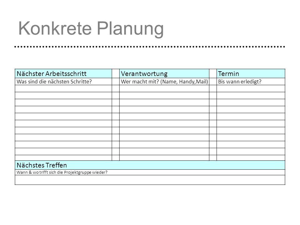 Konkrete Planung Nächster Arbeitsschritt Verantwortung Termin Was sind die nächsten Schritte? Wer macht mit? (Name, Handy,Mail) Bis wann erledigt? Näc