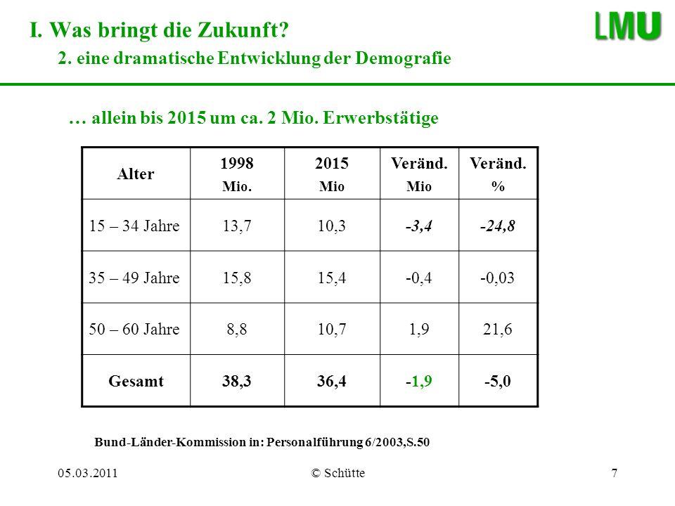 05.03.2011© Schütte28 5.Fachpromotor für das Management des Wandels 6.