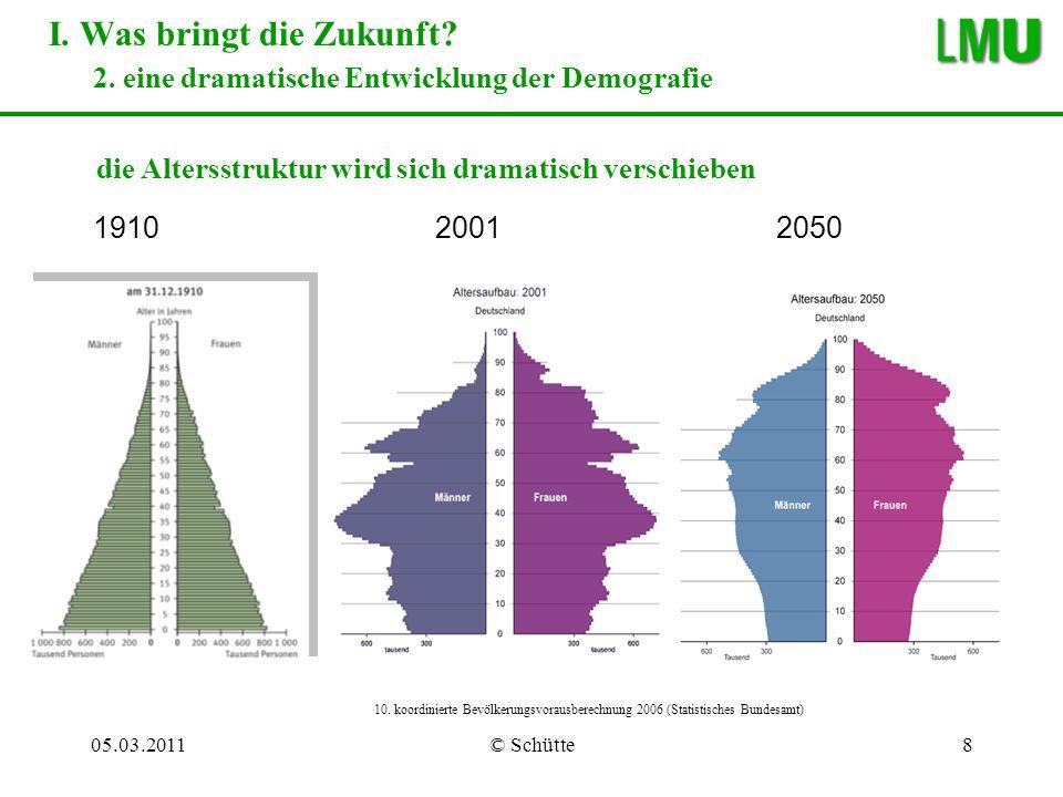 05.03.2011© Schütte19 Analyse –wir verschenken damit spezifische und wichtige Potentiale IV.